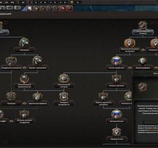 Мод Führerreich – Русская Локализация для Hearts of Iron IV
